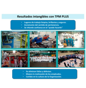 gestion productiva industrial gpi asesores